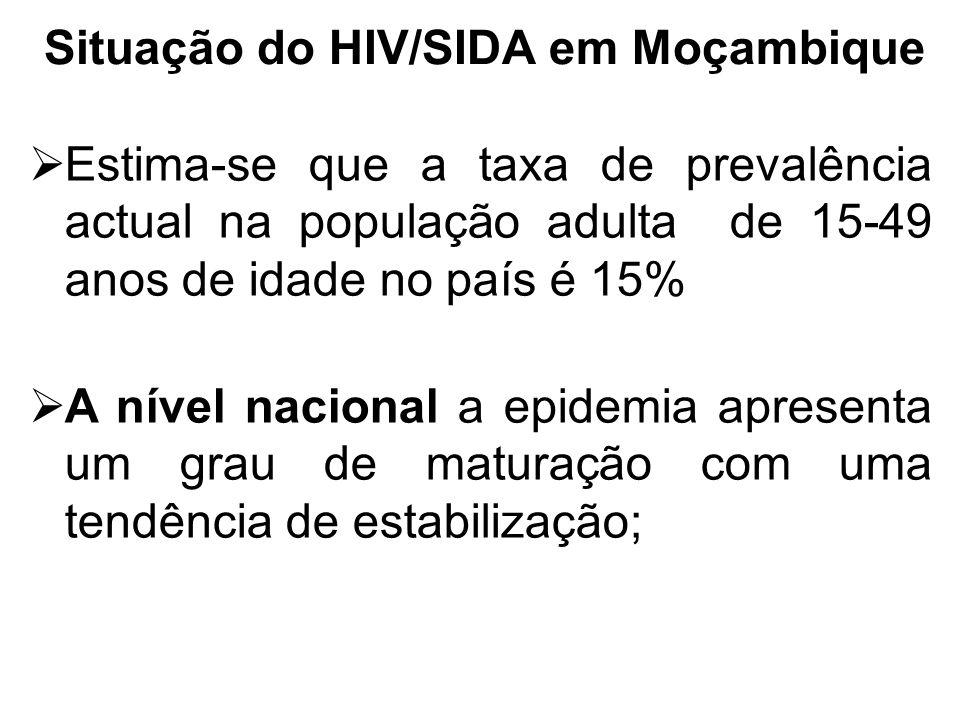 Redução do impactos do HIV/SIDA Apoio às pessoas já infectadas.Apoio às pessoas já infectadas.