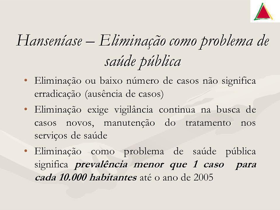 Hanseníase – Eliminação como problema de saúde pública Eliminação ou baixo número de casos não significa erradicação (ausência de casos)Eliminação ou