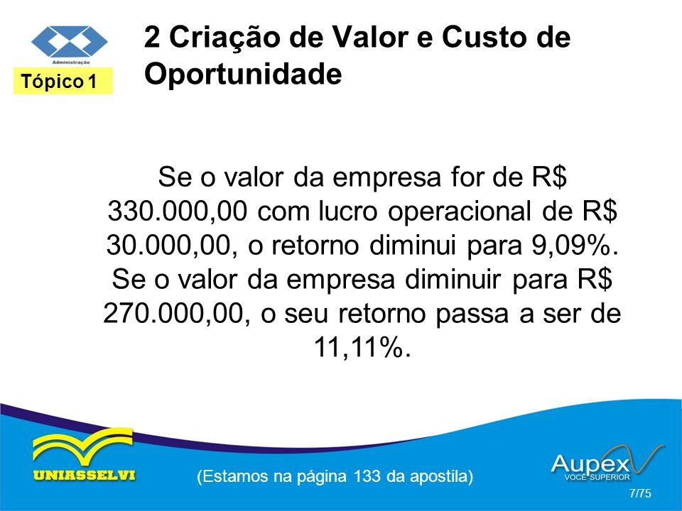 2 Criação de Valor e Custo de Oportunidade Se o valor da empresa for de R$ 330.000,00 com lucro operacional de R$ 30.000,00, o retorno diminui para 9,