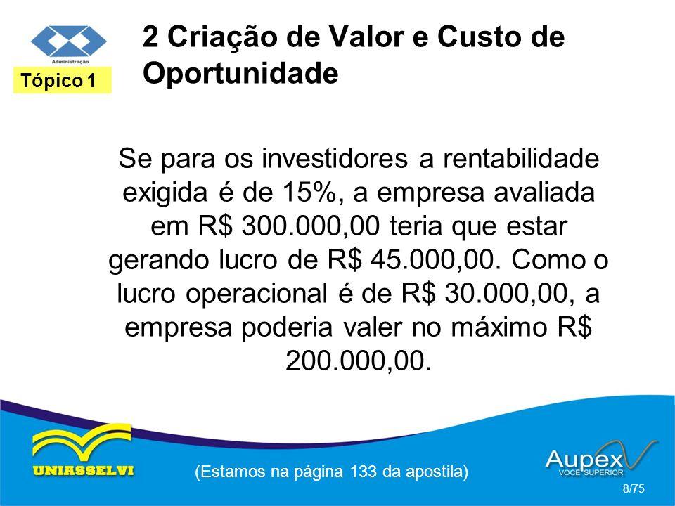 2 Criação de Valor e Custo de Oportunidade Se para os investidores a rentabilidade exigida é de 15%, a empresa avaliada em R$ 300.000,00 teria que est