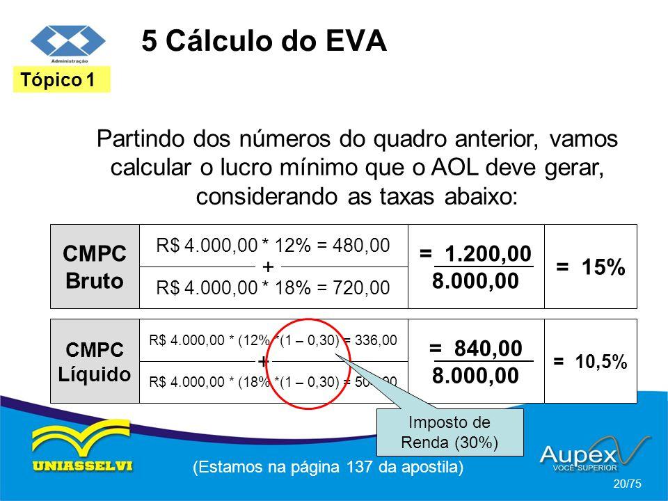 5 Cálculo do EVA (Estamos na página 137 da apostila) 20/75 Tópico 1 Partindo dos números do quadro anterior, vamos calcular o lucro mínimo que o AOL d