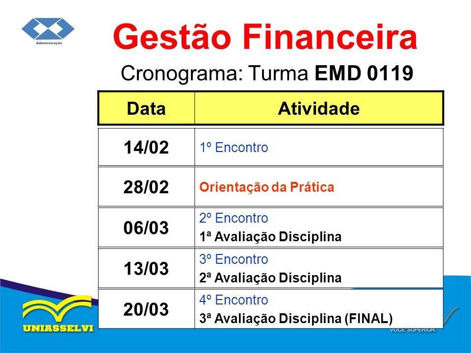 Cronograma: Turma EMD 0119 Gestão Financeira DataAtividade 06/03 2º Encontro 1ª Avaliação Disciplina 14/02 1º Encontro 13/03 3º Encontro 2ª Avaliação