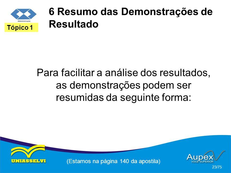 6 Resumo das Demonstrações de Resultado (Estamos na página 140 da apostila) 23/75 Tópico 1 Para facilitar a análise dos resultados, as demonstrações p