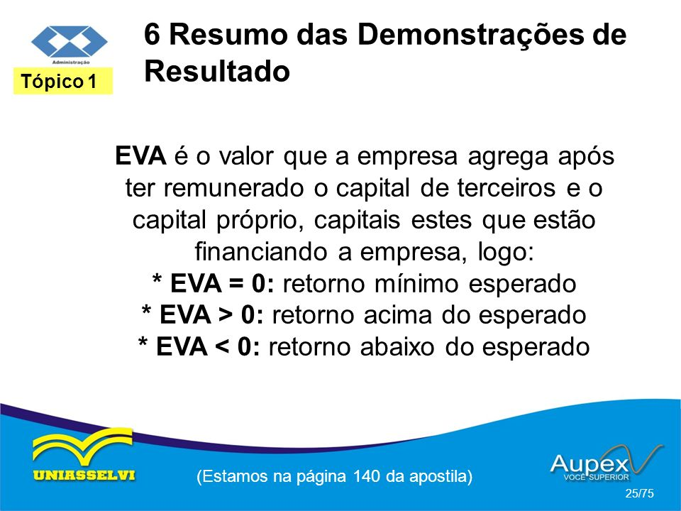 6 Resumo das Demonstrações de Resultado (Estamos na página 140 da apostila) 25/75 Tópico 1 EVA é o valor que a empresa agrega após ter remunerado o ca