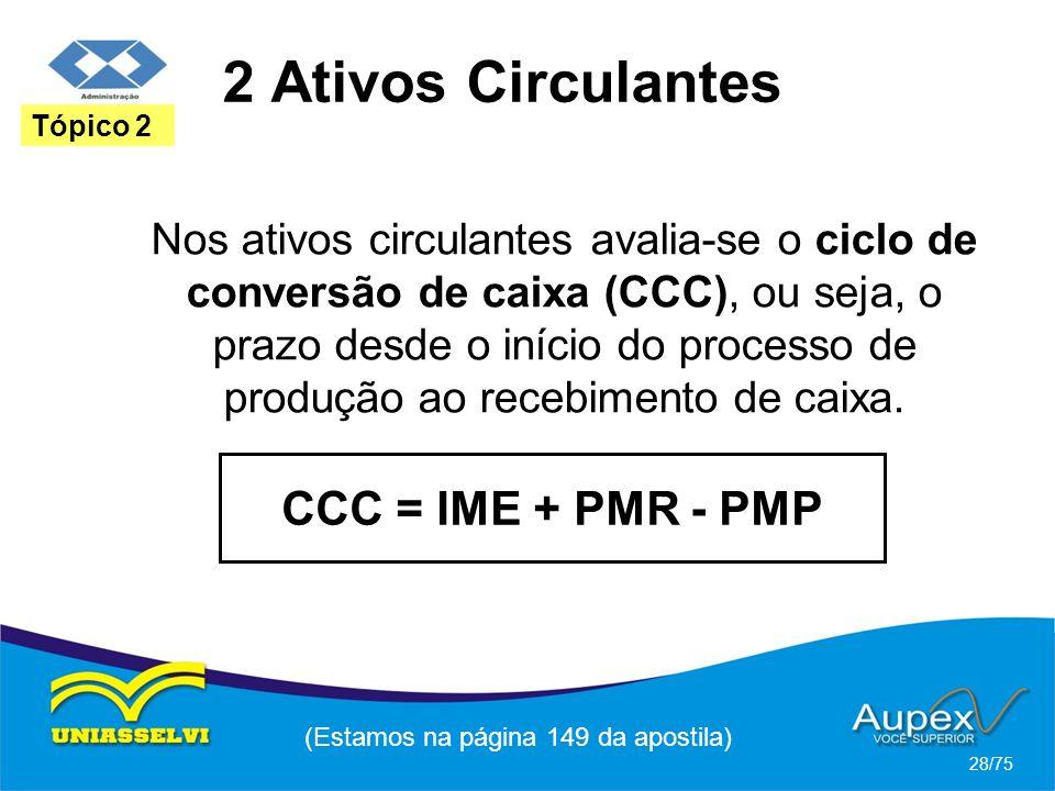 2 Ativos Circulantes (Estamos na página 149 da apostila) 28/75 Tópico 2 Nos ativos circulantes avalia-se o ciclo de conversão de caixa (CCC), ou seja,