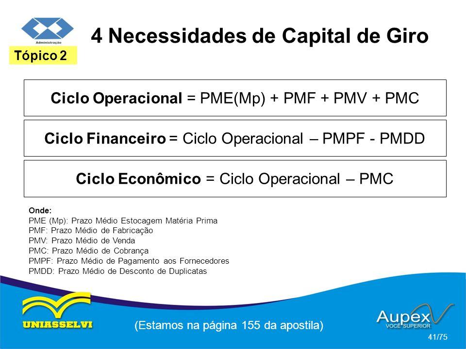 4 Necessidades de Capital de Giro (Estamos na página 155 da apostila) 41/75 Tópico 2 Ciclo Operacional = PME(Mp) + PMF + PMV + PMC Ciclo Financeiro =