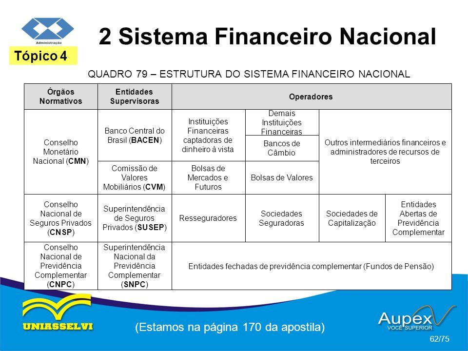 2 Sistema Financeiro Nacional (Estamos na página 170 da apostila) 62/75 Tópico 4 Órgãos Normativos Entidades Supervisoras Operadores Conselho Monetári