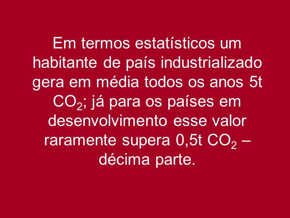 Em termos estatísticos um habitante de país industrializado gera em média todos os anos 5t CO 2 ; já para os países em desenvolvimento esse valor rara