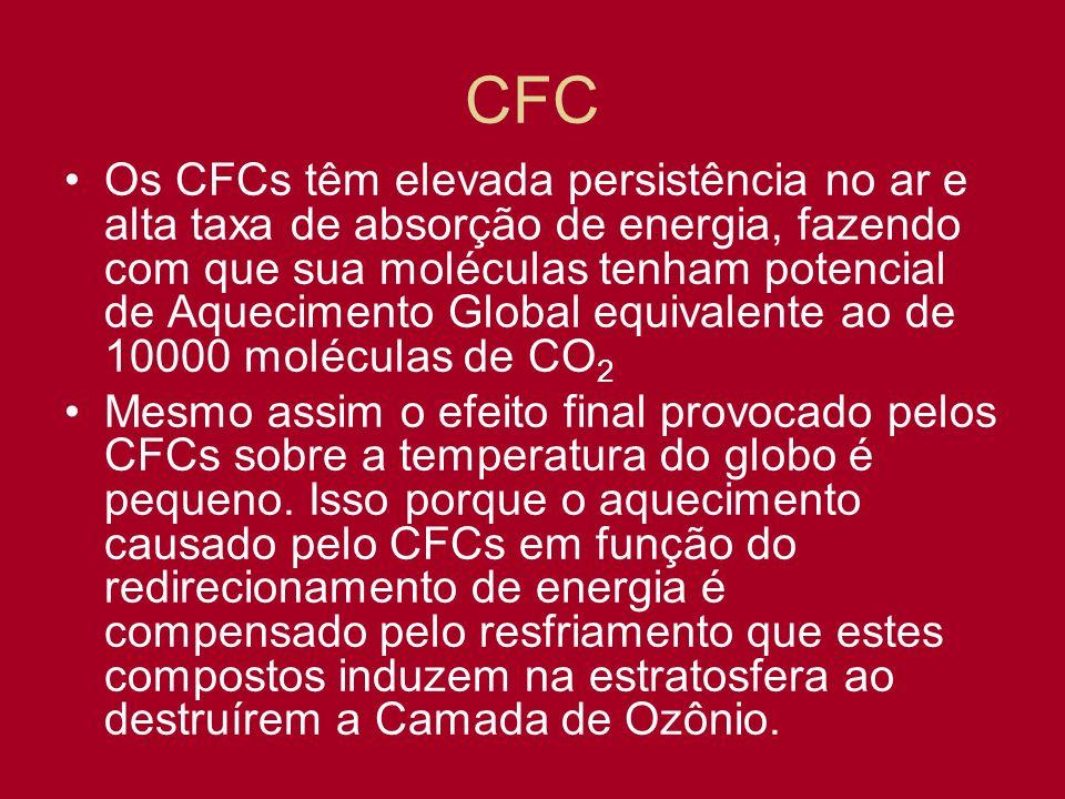 CFC Os CFCs têm elevada persistência no ar e alta taxa de absorção de energia, fazendo com que sua moléculas tenham potencial de Aquecimento Global eq