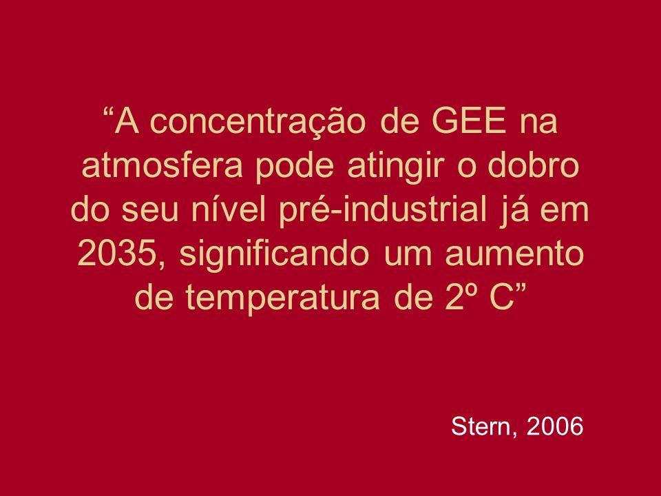 A concentração de GEE na atmosfera pode atingir o dobro do seu nível pré-industrial já em 2035, significando um aumento de temperatura de 2º C Stern,