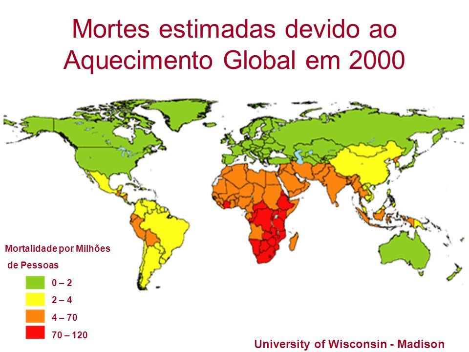 Mortes estimadas devido ao Aquecimento Global em 2000 University of Wisconsin - Madison Mortalidade por Milhões de Pessoas 0 – 2 2 – 4 4 – 70 70 – 120