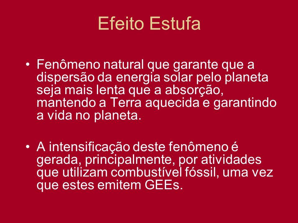Efeito Estufa Fenômeno natural que garante que a dispersão da energia solar pelo planeta seja mais lenta que a absorção, mantendo a Terra aquecida e g