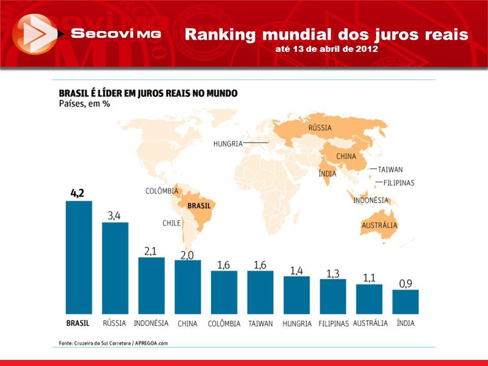 Ranking mundial dos juros reais até 13 de abril de 2012