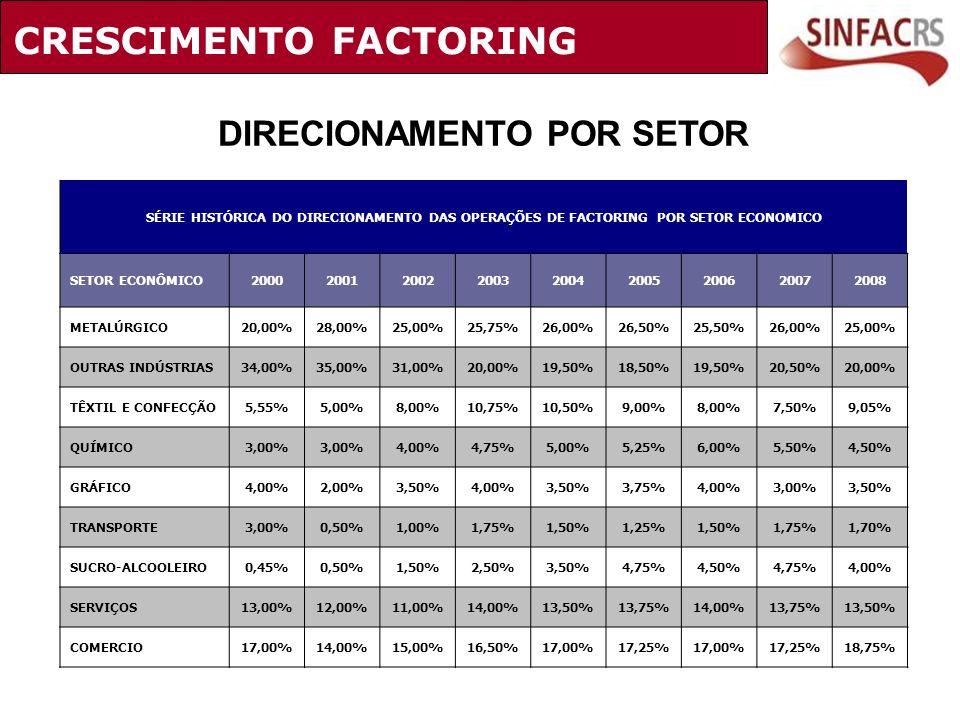 INADIMPLÊNCIA VOLTA A CRESCER EM JULHO, MOSTRA SERASA Após um recuo de 2,1% em junho, a inadimplência dos consumidores voltou a crescer no mês passado.