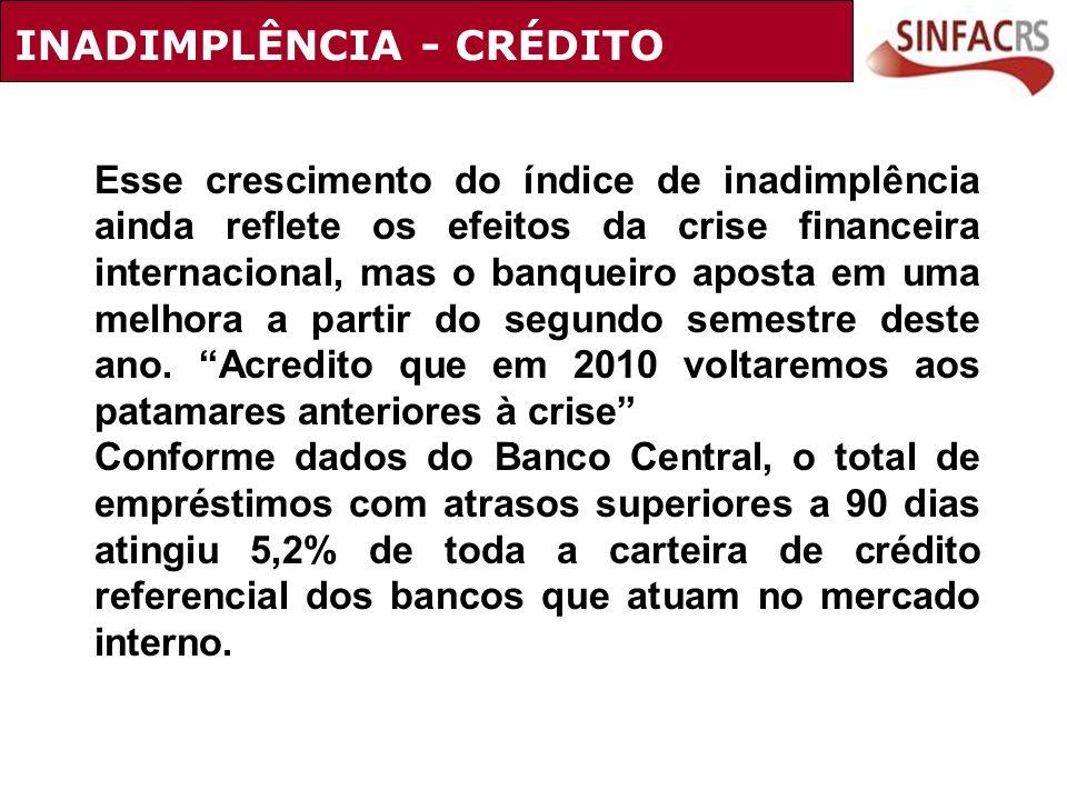 VOLUME DE CRÉDITO NOS BANCOS Taxa de expansão em 12 meses (%) INADIMPLÊNCIA - CRÉDITO