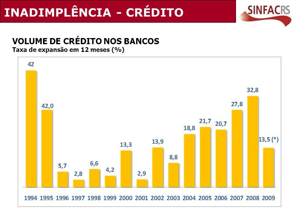 A média de juros do crédito referencial em abril foi de 38,6% ao ano, frente os 39,2% ao ano que vigoraram em março.