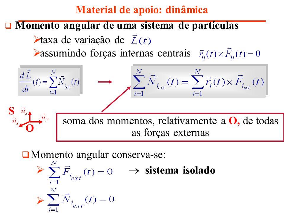 Momento angular conserva-se: sistema isolado Momento angular de uma sistema de partículas taxa de variação de assumindo forças internas centrais Mater