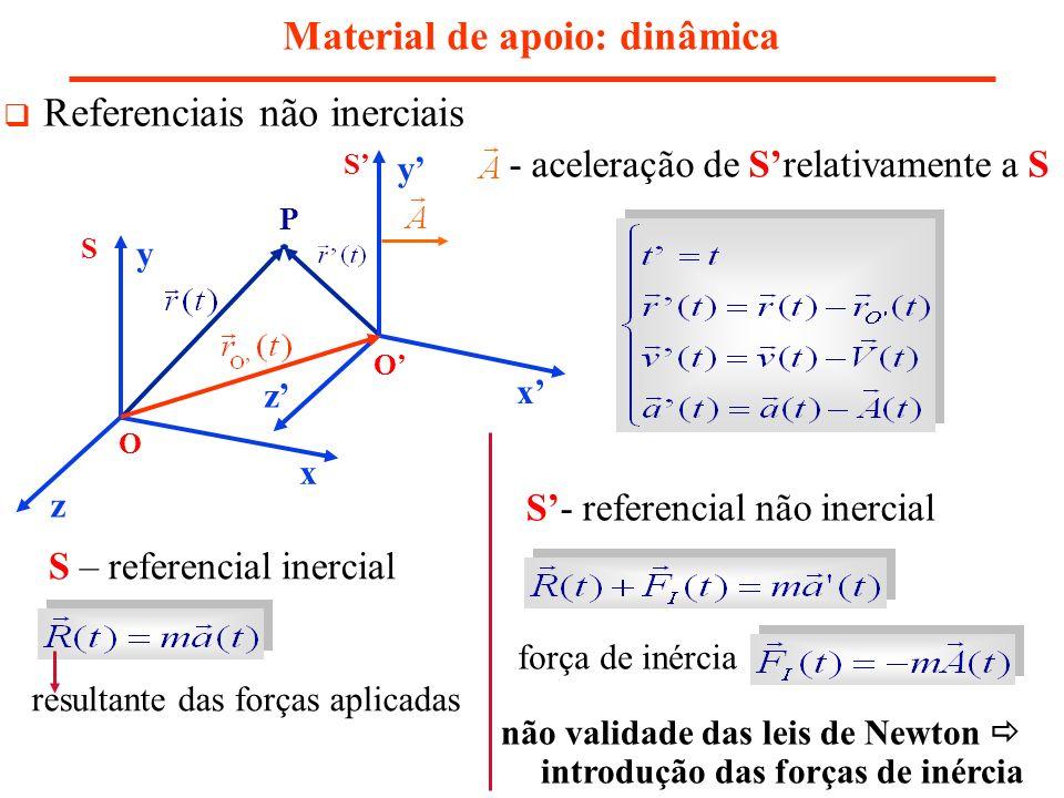 Material de apoio: dinâmica Referenciais não inerciais P S O z y x S O z x y - aceleração de Srelativamente a S S – referencial inercial resultante da