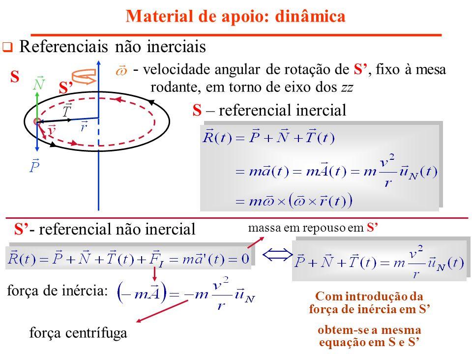 Material de apoio: dinâmica Referenciais não inerciais - velocidade angular de rotação de S, fixo à mesa rodante, em torno de eixo dos zz S – referenc