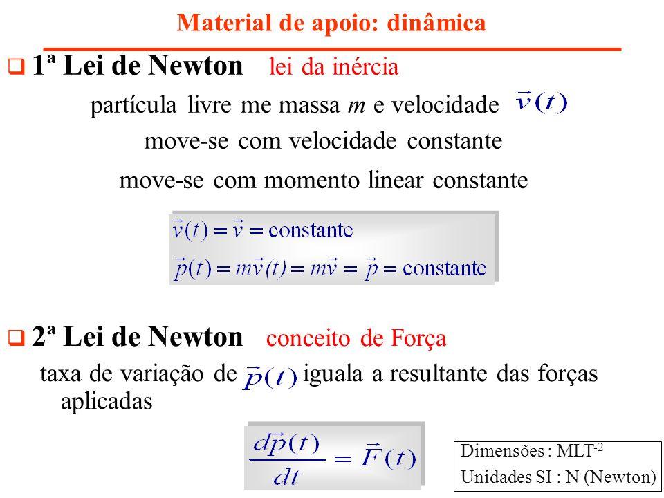Material de apoio: dinâmica 3ª Lei de Newton - lei da acção-reacção Força que a partícula 2 exerce na partícula 1 Ponto de aplicação: partícula 1 Força que a partícula 1 exerce na partícula 2 Ponto de aplicação: partícula 2 1 2