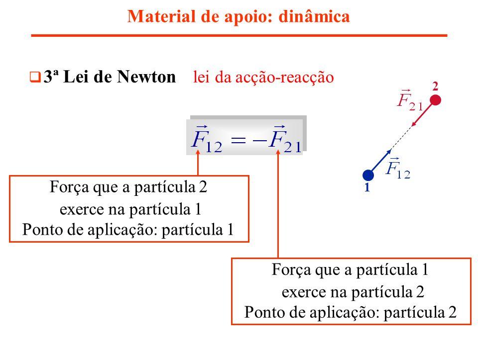Material de apoio: dinâmica 3ª Lei de Newton - lei da acção-reacção Força que a partícula 2 exerce na partícula 1 Ponto de aplicação: partícula 1 Forç