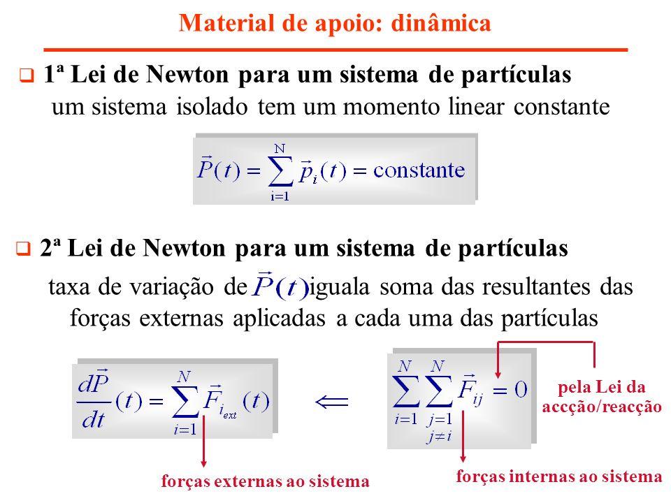 Material de apoio: dinâmica Dinâmica de uma partícula decomposição nas componentes tangencial e normal Lei Fundamental da Dinâmica componente tangencial responsável pela variação do módulo da velocidade componente normal responsável pela variação da direcção e sentido da velocidade