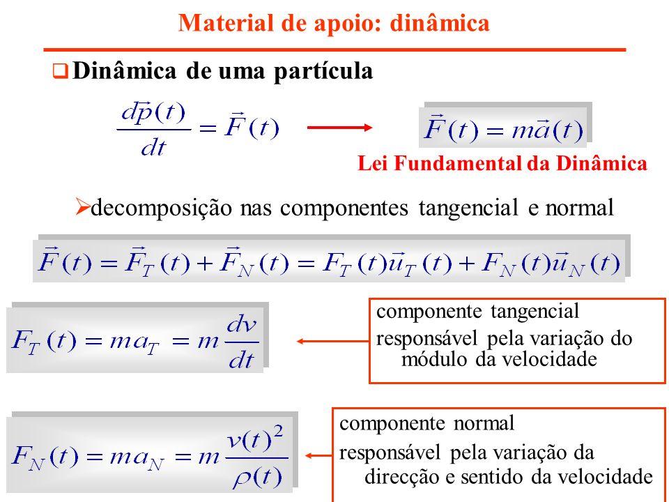 Material de apoio: dinâmica Dinâmica de uma partícula se a componente tangencial da resultante das forças for nula a partícula descreve uma trajectória com velocidade de norma constante se a componente tangencial da resultante das forças for nula a partícula descreve uma trajectória rectilínea