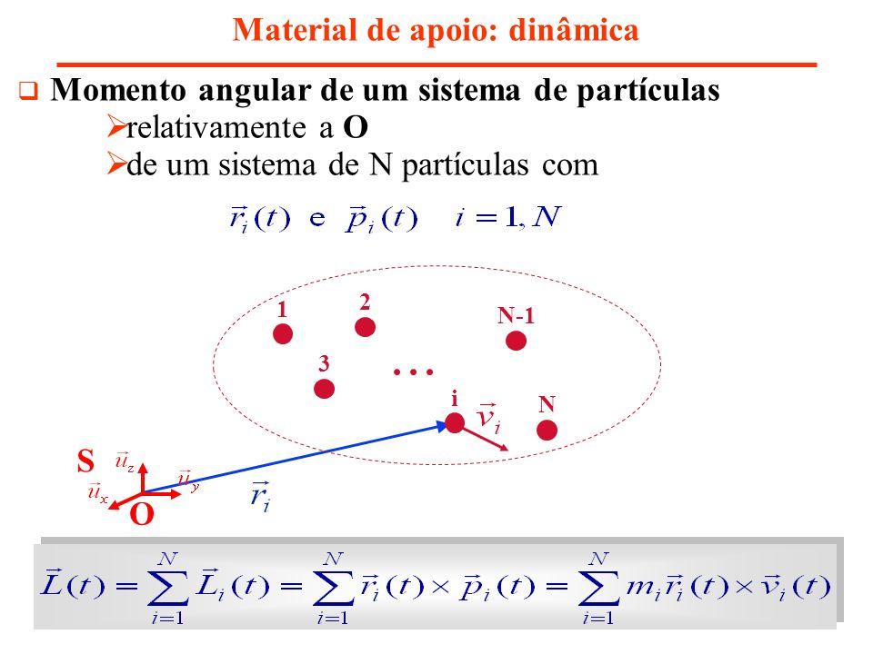 Momento angular de um sistema de partículas relativamente a O de um sistema de N partículas com Material de apoio: dinâmica O S 2 3 i N-1 N 1