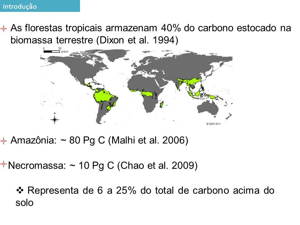 2 Introdução As florestas tropicais armazenam 40% do carbono estocado na biomassa terrestre (Dixon et al.