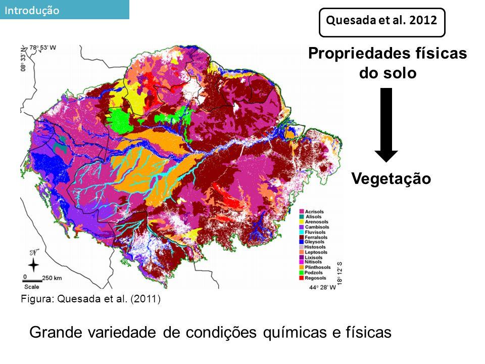 Propriedades físicas do solo Métodos Profundidade efetivaNota Raso (<20 cm )4 Menos raso (de 20 a 50 cm)3 Profundidade entre 50 e 100cm2 Horizonte C ( > 100 cm)1 Profundo ( > 150 cm)0 Estrutura do soloNota Muito denso, restrição para raiz4 Denso, menor restrição para raiz3 Duro, denso, estrutura em bloco2 Solto, bem agregado1 Boa agregação, friável0 TopografiaNota Muito inclinada > 45°4 Inclinada 20° a 44°3 Ondulação suave 8° a 19°2 Inclinação suave 1° a 8°1 Plano0 Condições anóxicasNota Água estagnada, saturado4 Baixa porosidade, sat.