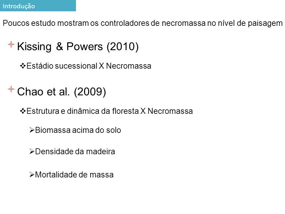 5 Poucos estudo mostram os controladores de necromassa no nível de paisagem Kissing & Powers (2010) Estádio sucessional X Necromassa Chao et al.