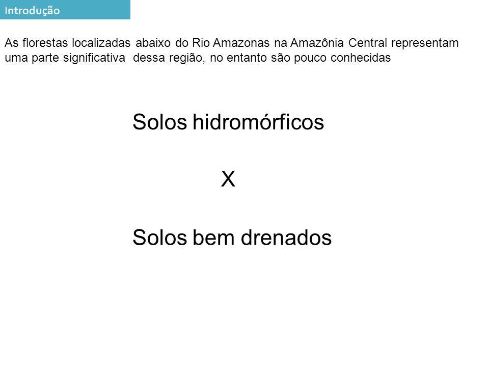 Reserva Ducke M1 M2 M4 M5 M6 M7 M8 M9 M10 M11 Manaus Rio Amazonas Rio Madeira Rio Purus PDBFF Rio Negro Métodos