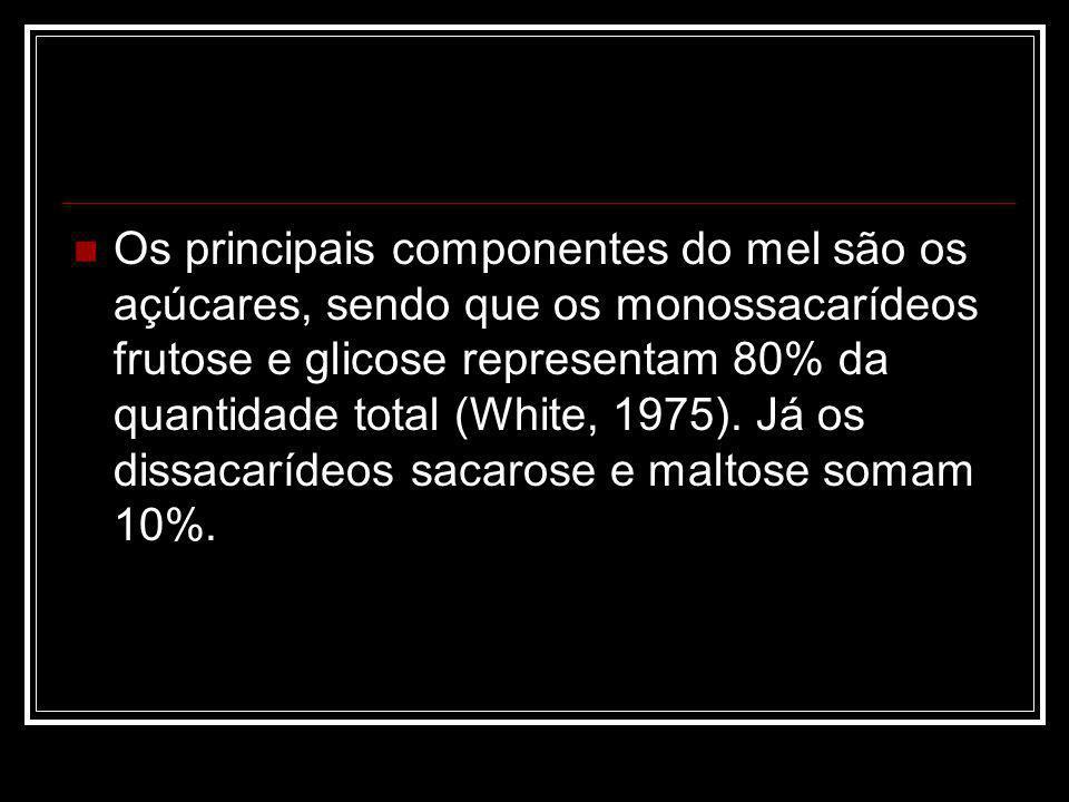 Os principais componentes do mel são os açúcares, sendo que os monossacarídeos frutose e glicose representam 80% da quantidade total (White, 1975). Já