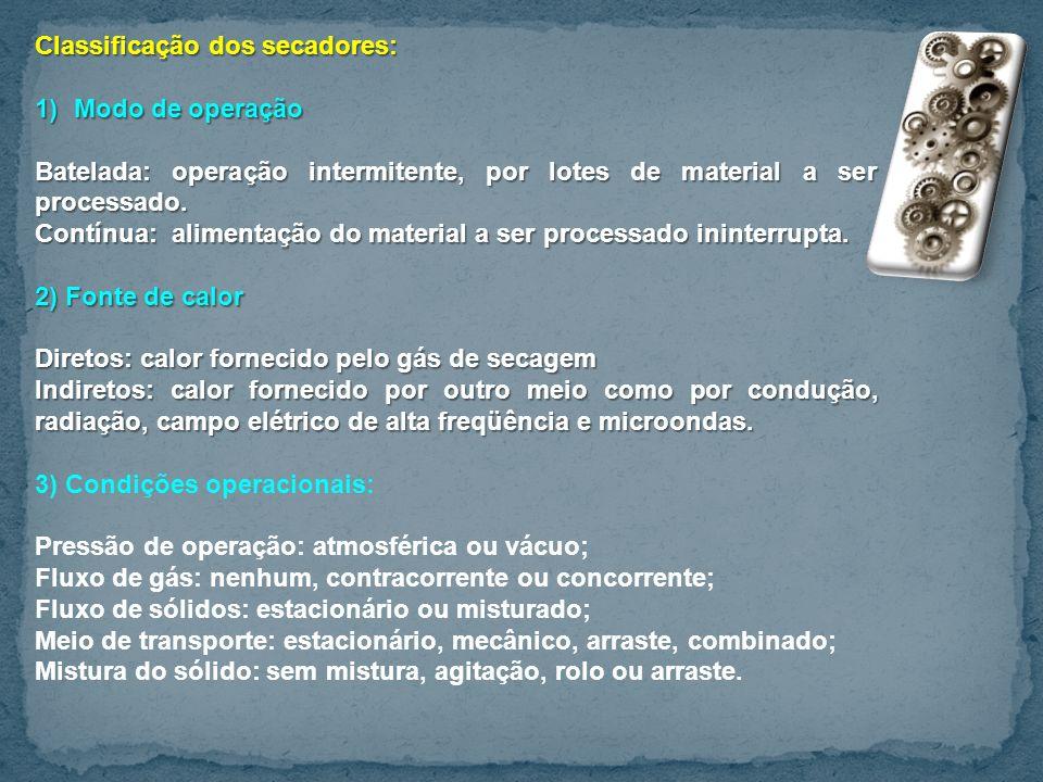 Classificação dos secadores: 1)Modo de operação Batelada: operação intermitente, por lotes de material a ser processado. Contínua: alimentação do mate
