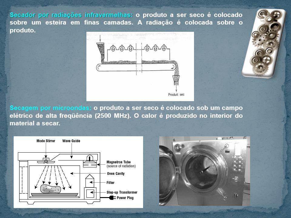 Secador por radiações infravermelhas: Secador por radiações infravermelhas: o produto a ser seco é colocado sobre um esteira em finas camadas. A radia
