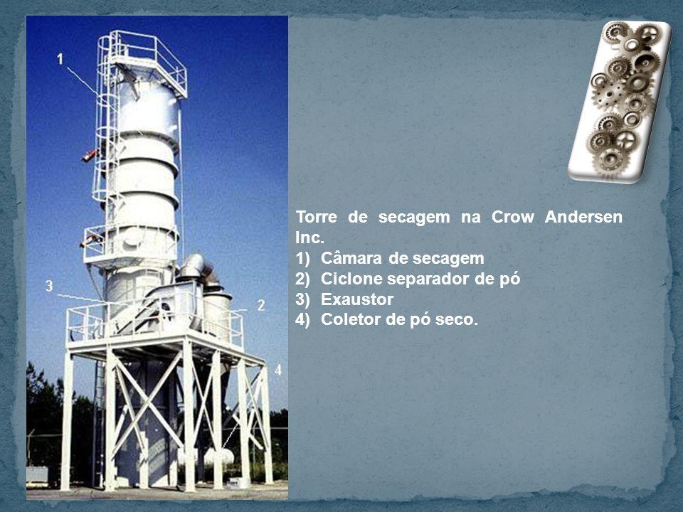 Torre de secagem na Crow Andersen Inc. 1)Câmara de secagem 2)Ciclone separador de pó 3)Exaustor 4)Coletor de pó seco.
