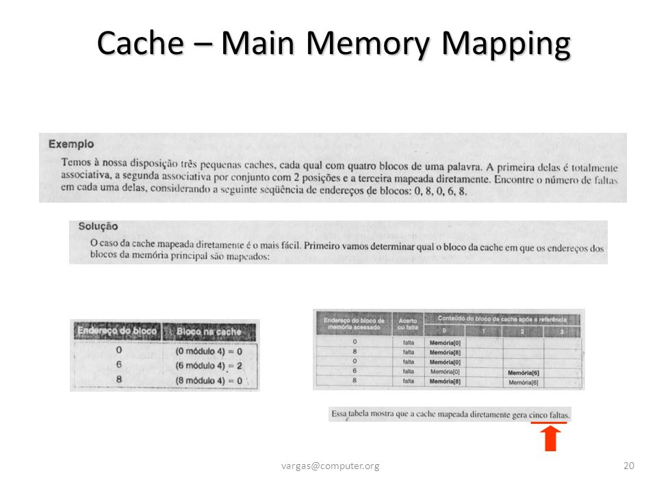 vargas@computer.org20 Cache – Main Memory Mapping