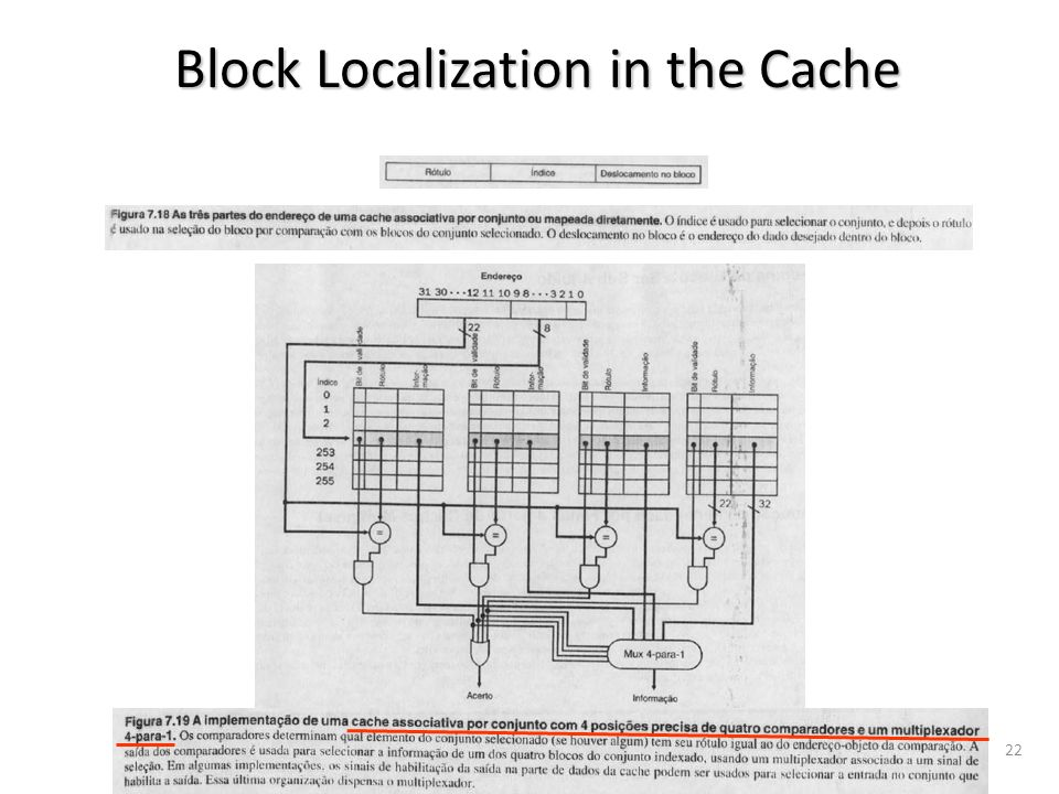 vargas@computer.org22 Block Localization in the Cache