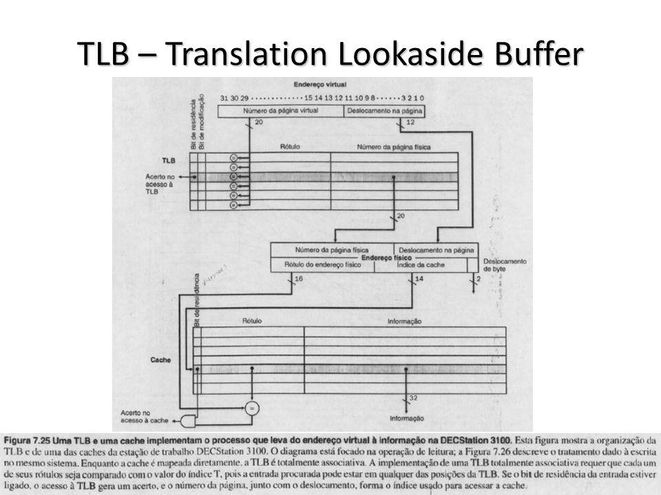 vargas@computer.org35 TLB – Translation Lookaside Buffer