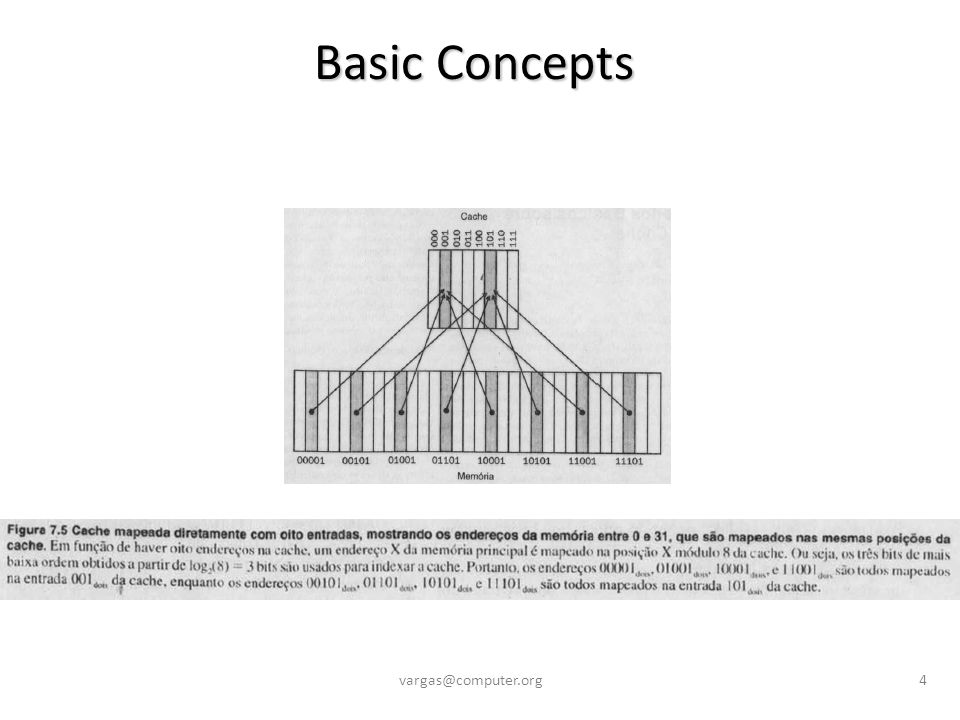 Cache Size Solução: temos que começar por identificar a relação entre o número de blocos na memória principal e na cache.
