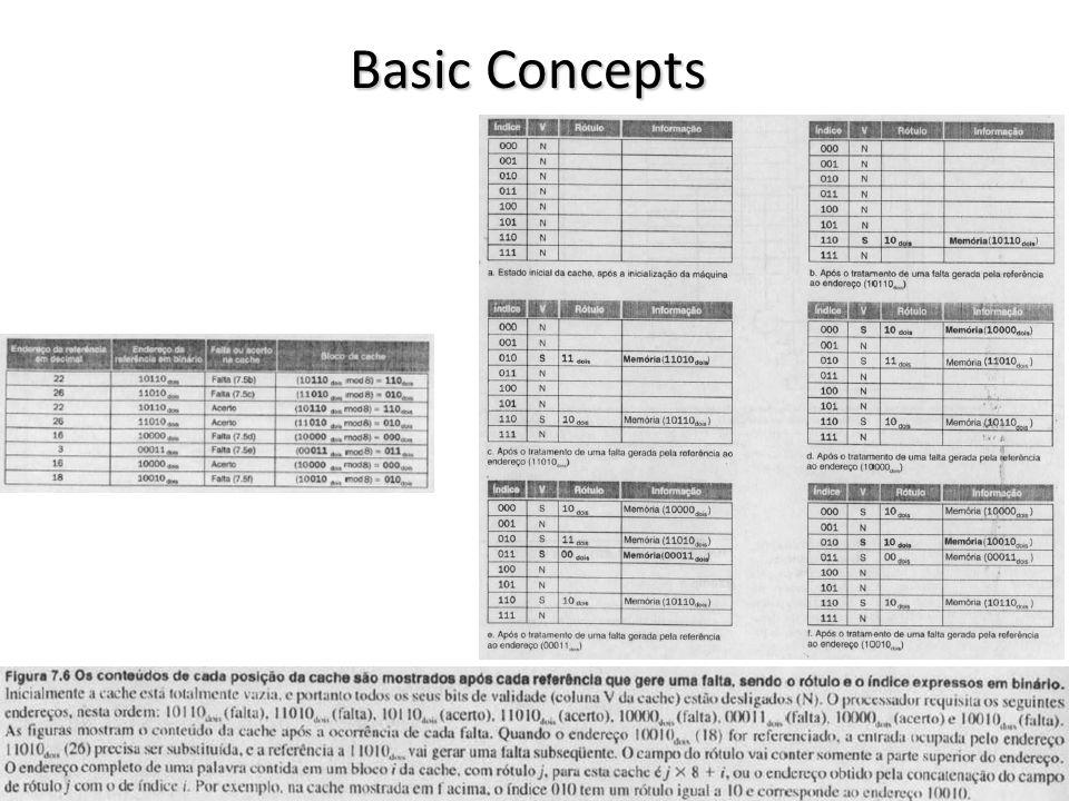 Integration of Cache + TLB + Virtual Memory vargas@computer.org36