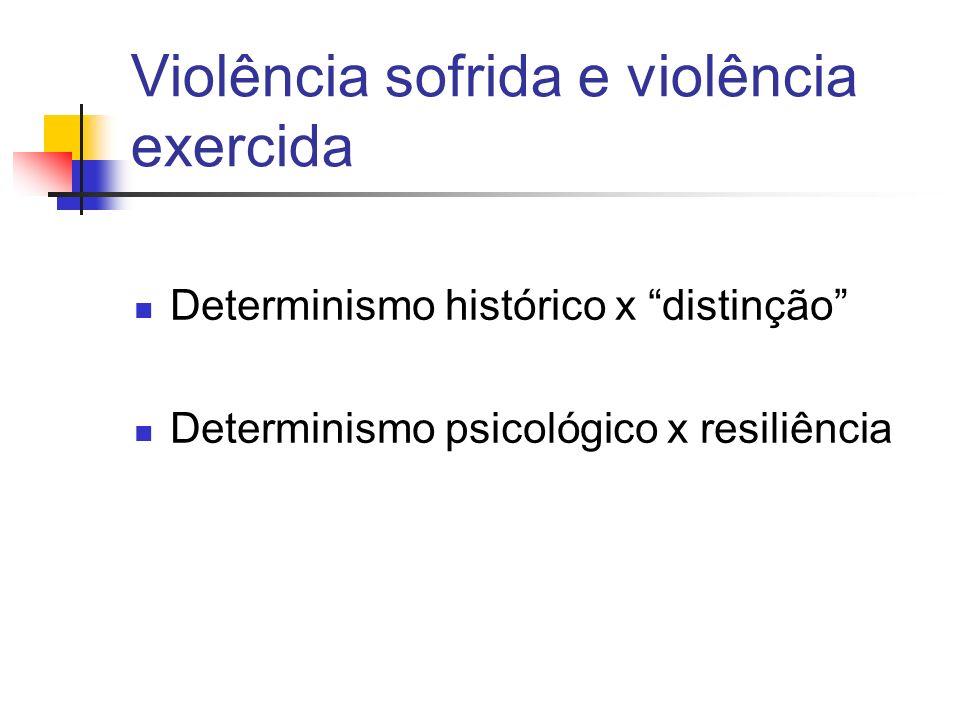 Violência sofrida e violência exercida Determinismo histórico x distinção Determinismo psicológico x resiliência