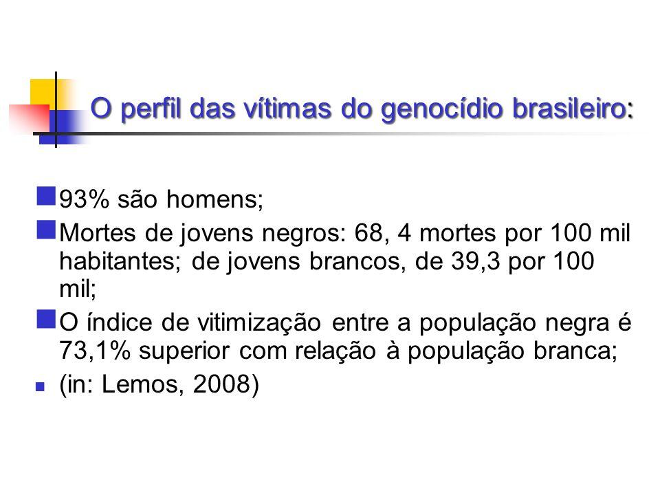 93% são homens; Mortes de jovens negros: 68, 4 mortes por 100 mil habitantes; de jovens brancos, de 39,3 por 100 mil; O índice de vitimização entre a população negra é 73,1% superior com relação à população branca; (in: Lemos, 2008) O perfil das vítimas do genocídio brasileiro: