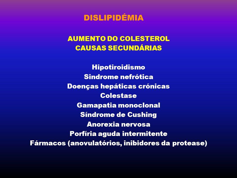 DISLIPIDÉMIA AUMENTO DO COLESTEROL CAUSAS SECUNDÁRIAS Hipotiroidismo Sindrome nefrótica Doenças hepáticas crónicas Colestase Gamapatia monoclonal Sínd