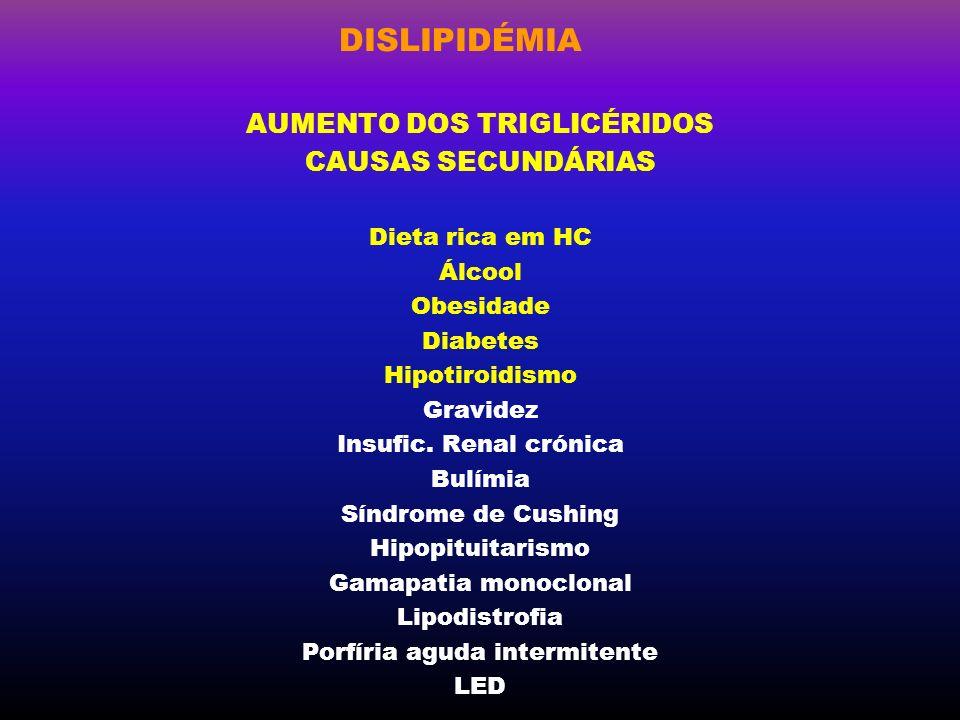 DISLIPIDÉMIA AUMENTO DOS TRIGLICÉRIDOS CAUSAS SECUNDÁRIAS Dieta rica em HC Álcool Obesidade Diabetes Hipotiroidismo Gravidez Insufic. Renal crónica Bu