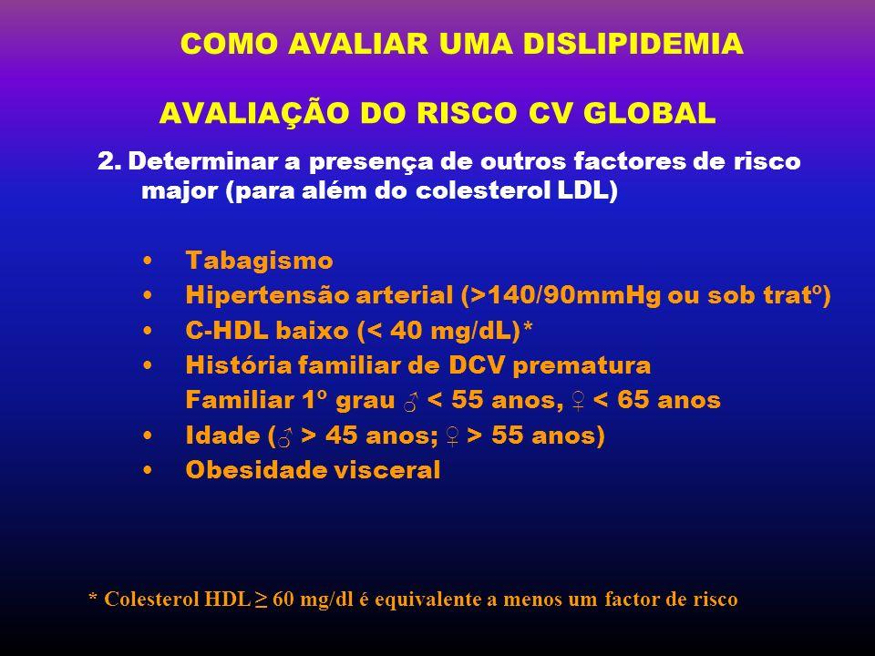 COMO AVALIAR UMA DISLIPIDEMIA AVALIAÇÃO DO RISCO CV GLOBAL 2. Determinar a presença de outros factores de risco major (para além do colesterol LDL) Ta