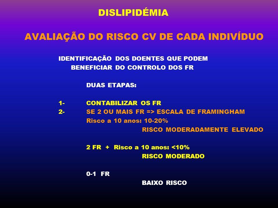 DISLIPIDÉMIA AVALIAÇÃO DO RISCO CV DE CADA INDIVÍDUO IDENTIFICAÇÃO DOS DOENTES QUE PODEM BENEFICIAR DO CONTROLO DOS FR DUAS ETAPAS: 1- CONTABILIZAR OS