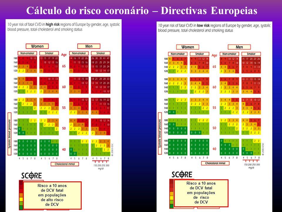 Risco a 10 anos de DCV fatal em populações de alto risco de DCV Risco a 10 anos de DCV fatal em populações de risco de DCV Cálculo do risco coronário