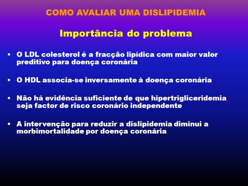 DISLIPIDÉMIA AVALIAÇÃO DO RISCO CV DE CADA INDIVÍDUO IDENTIFICAÇÃO DOS DOENTES QUE PODEM BENEFICIAR DO CONTROLO DOS FR DUAS ETAPAS: 1- CONTABILIZAR OS FR 2- SE 2 OU MAIS FR => ESCALA DE FRAMINGHAM Risco a 10 anos: 10-20% RISCO MODERADAMENTE ELEVADO 2 FR + Risco a 10 anos: <10% RISCO MODERADO 0-1 FR BAIXO RISCO