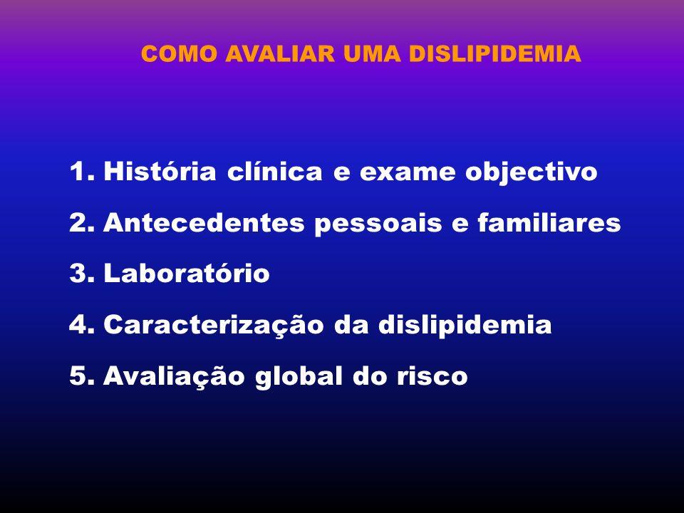 DISLIPIDEMIA Avaliação Avaliação História História Definir factores de risco DCV Definir factores de risco DCV Idade (>45 homens; >55 mulheres) Idade (>45 homens; >55 mulheres) DM (poliuria, polidipsia,astenia,perda de peso) DM (poliuria, polidipsia,astenia,perda de peso) Doenças CV (HTA, angor, claudicação intermitente, DSE) Doenças CV (HTA, angor, claudicação intermitente, DSE) Dislipidemia Dislipidemia Obesidade (padrão alimentar) Obesidade (padrão alimentar) Estilo de vida (exercício físico, álcool, tabaco) Estilo de vida (exercício físico, álcool, tabaco) Fármacos (βbloqueantes,estrogénios,corticosteróides,diuréticos, inibidores da protease)